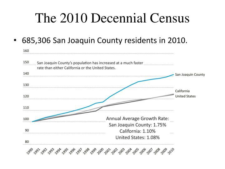 The 2010 Decennial Census