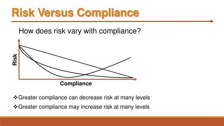 Risk Versus Compliance