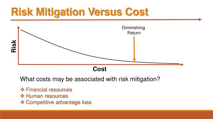 Risk Mitigation Versus Cost