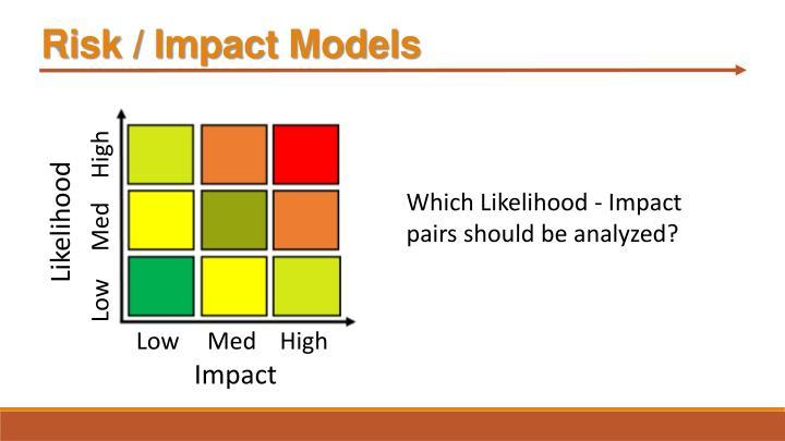 Risk / Impact Models