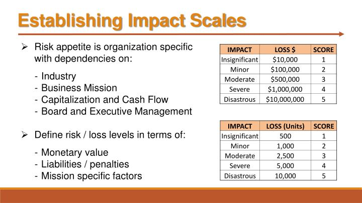 Establishing Impact Scales