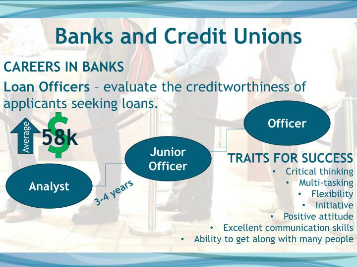 Banks and Credit Unions