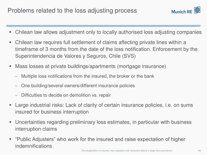 Problems related to the loss adjusting process