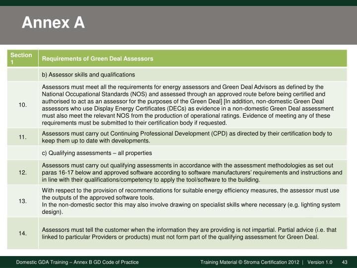 Annex A