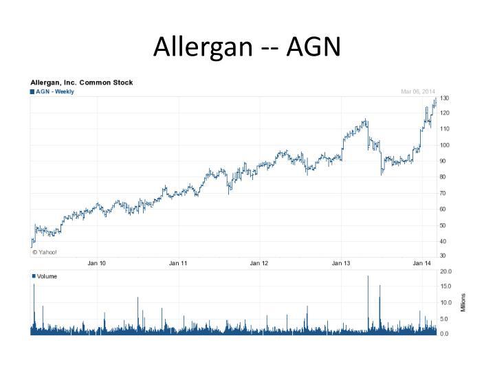 Allergan -- AGN