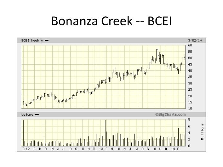 Bonanza Creek -- BCEI