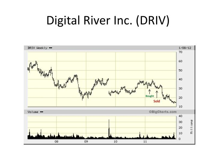 Digital River Inc. (DRIV)