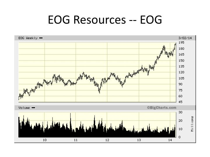 EOG Resources -- EOG