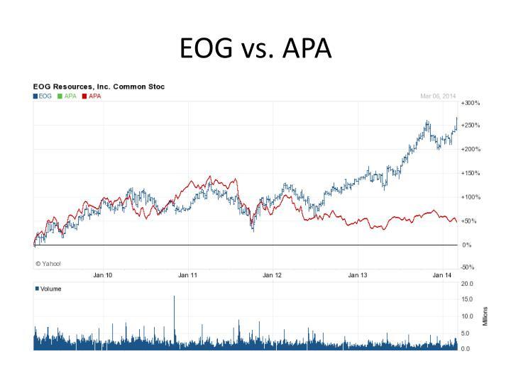 EOG vs. APA