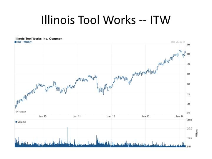 Illinois Tool Works -- ITW