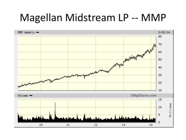 Magellan Midstream LP -- MMP