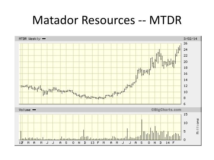 Matador Resources -- MTDR