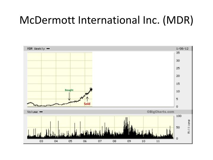 McDermott International Inc. (MDR)