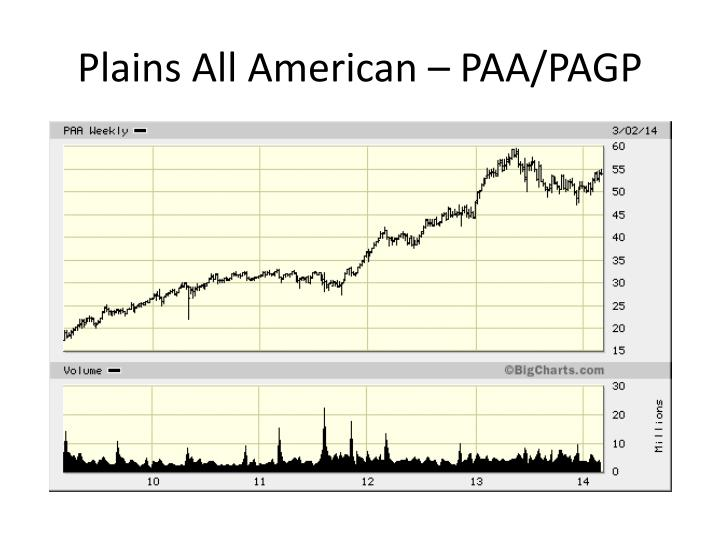 Plains All American – PAA/PAGP