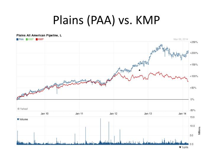 Plains (PAA) vs. KMP
