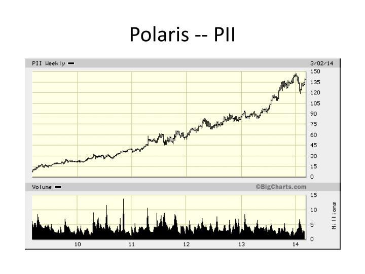 Polaris -- PII