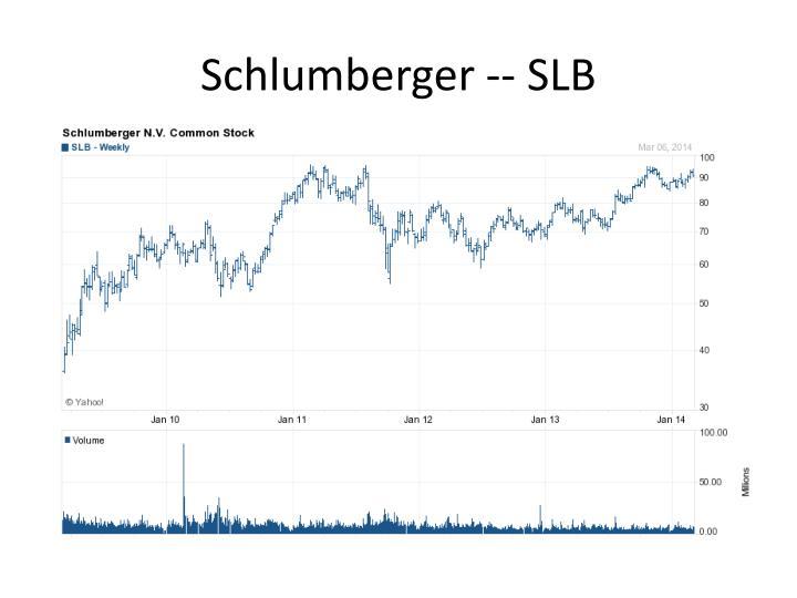 Schlumberger -- SLB