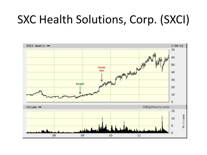SXC Health Solutions, Corp. (SXCI)