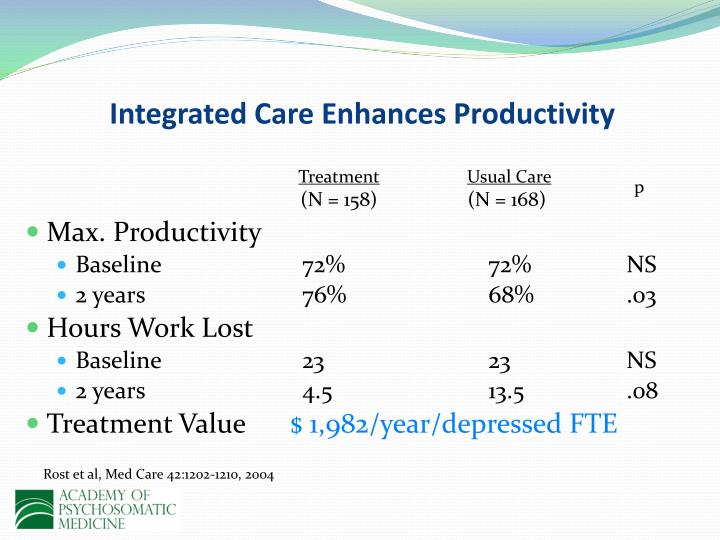Integrated Care Enhances Productivity