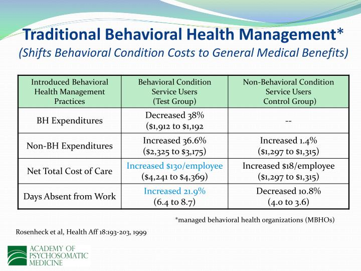Traditional Behavioral Health Management