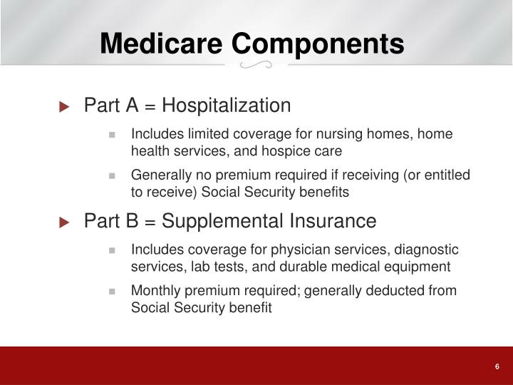 Medicare Components