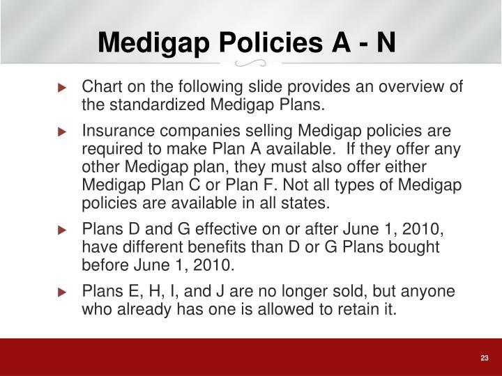 Medigap Policies A - N