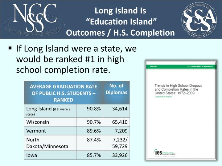 If Long Island were a state, we would be ranked #1 in high