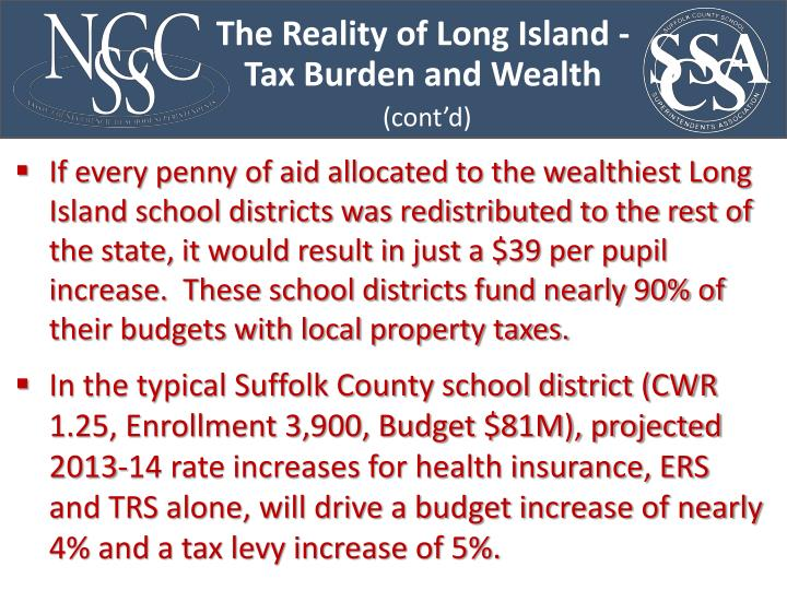 The Reality of Long Island -