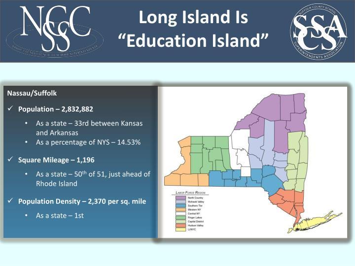 Long Island Is
