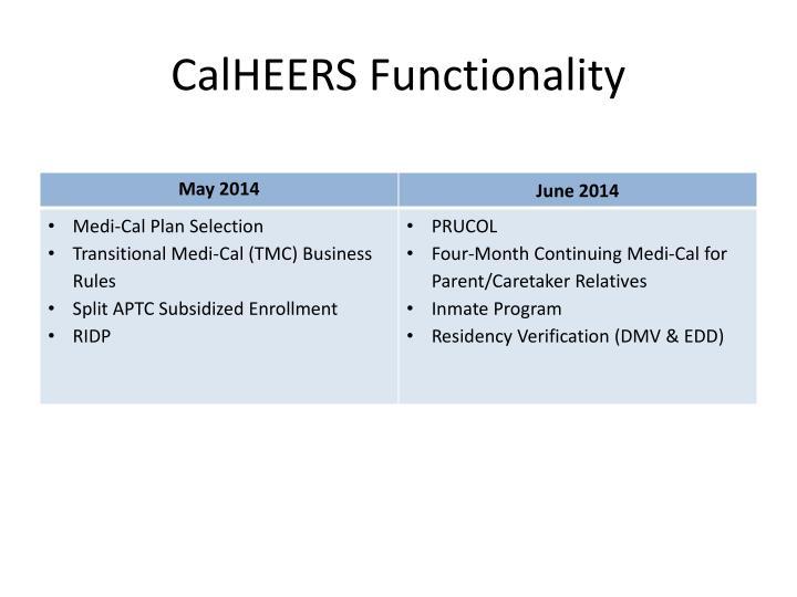 CalHEERS Functionality