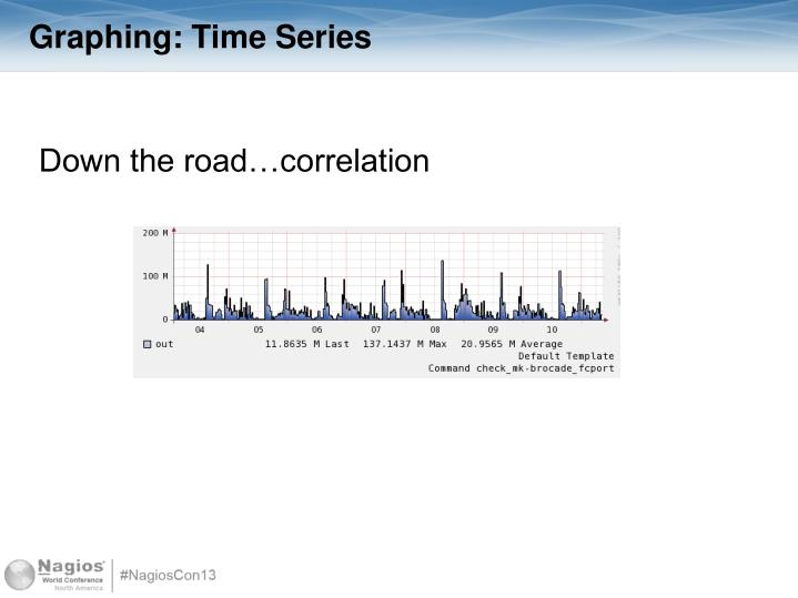 Graphing: Time Series