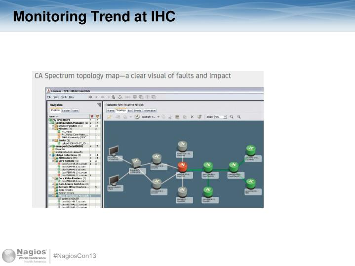 Monitoring Trend at IHC