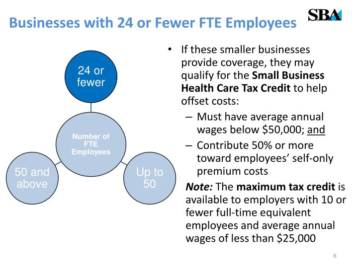 Businesses with 24 or Fewer FTE Employees