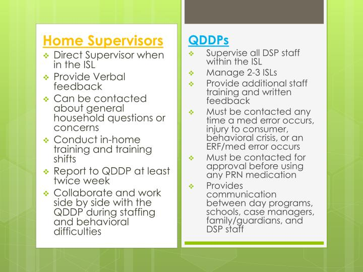 Home Supervisors