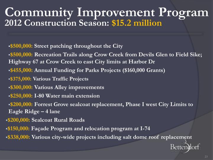 Community Improvement
