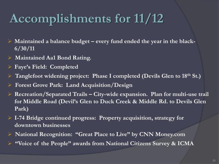 Accomplishments for 11/12
