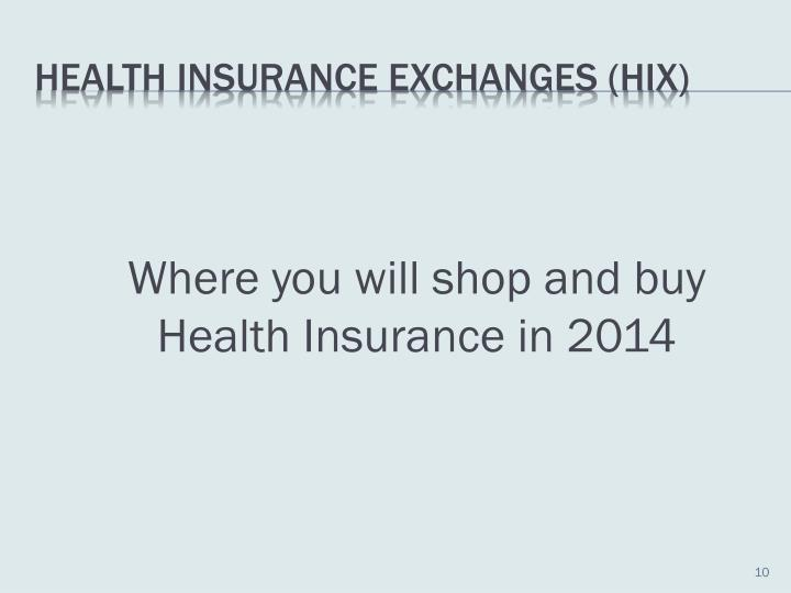Where you will shop and buy Health Insurance in 2014