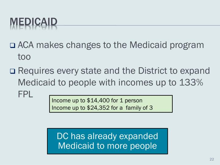 ACA makes changes to the Medicaid program too