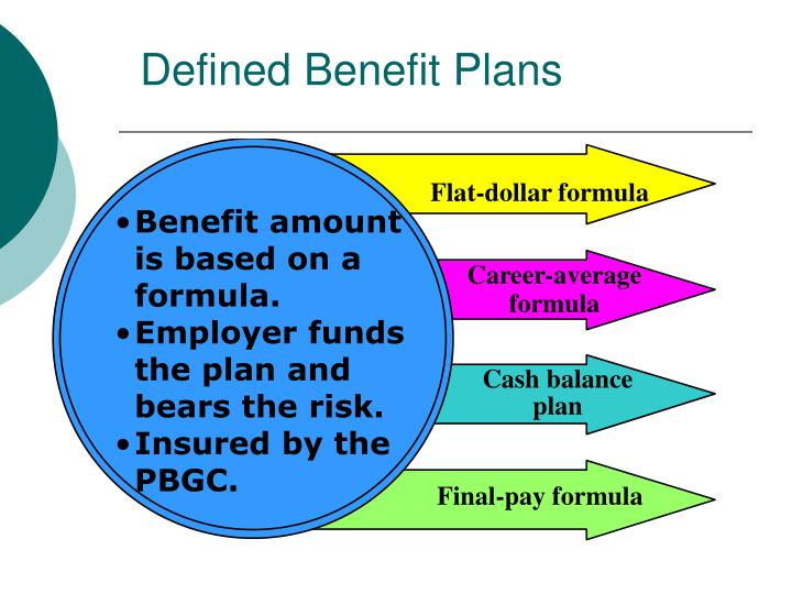Flat-dollar formula