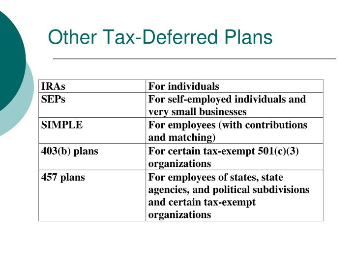 Other Tax-Deferred Plans