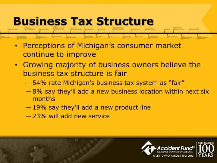 Business Tax Structure