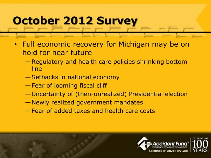 October 2012 Survey