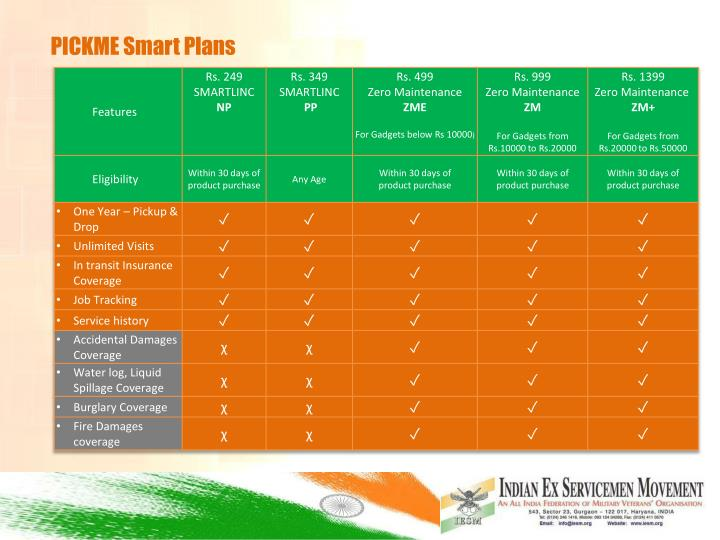 PICKME Smart Plans