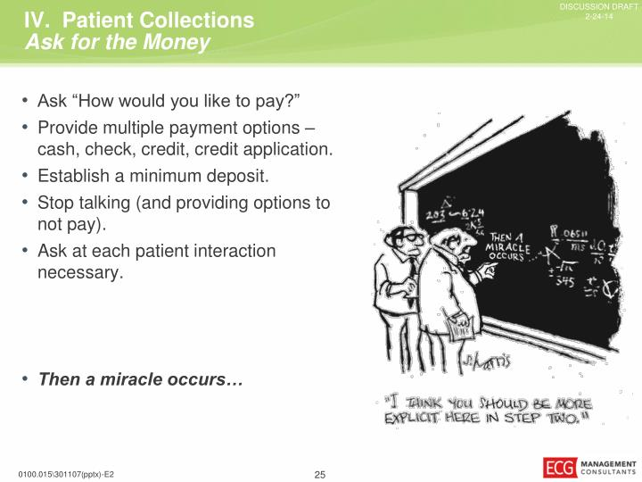 IV.  Patient Collections