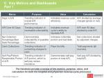 v key metrics and dashboards part 1