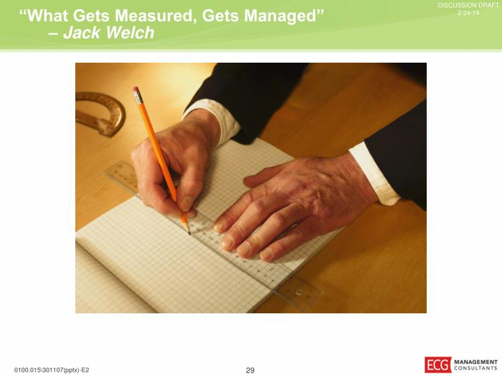 """What Gets Measured, Gets Managed"""