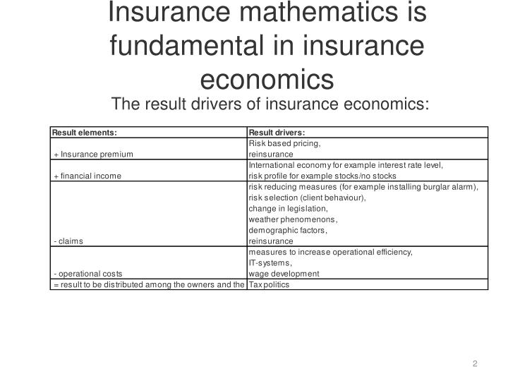 Insurance mathematics is fundamental in insurance economics
