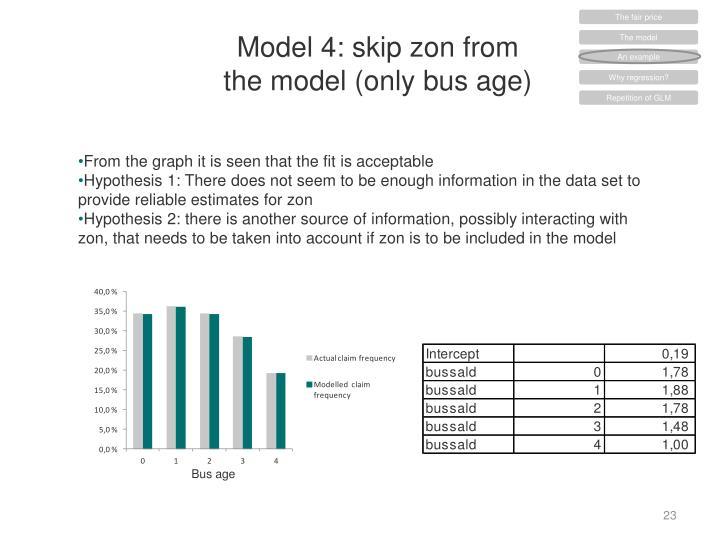 Model 4: skip