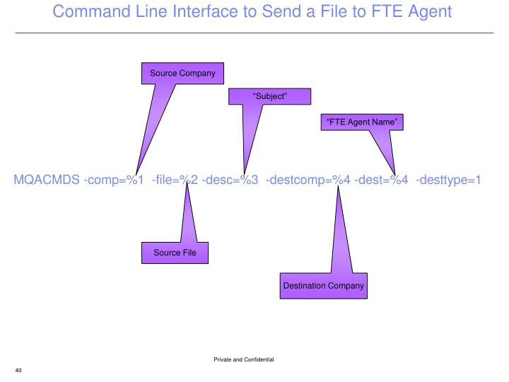 Command Line Interface to Send a File to FTE Agent