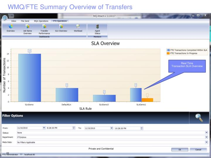 WMQ/FTE Summary Overview of Transfers